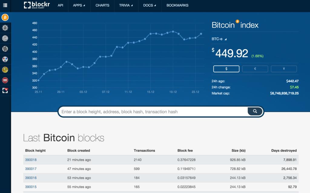 dohladat-bitcoin-blockr